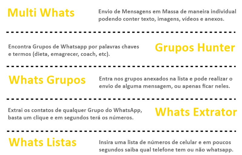 softwares para whatsapp