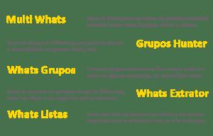 softwares para whatsapp